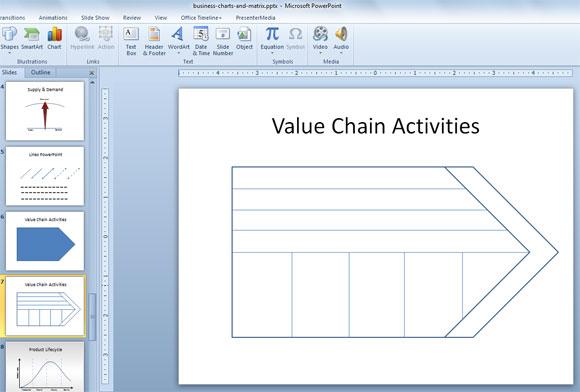 diagramas de actividad en la cadena de valor de porter en